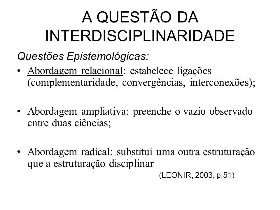 A QUESTÃO DA INTERDISCIPLINARIDADE Questões Epistemológicas: Abordagem relacional: estabelece ligações (complementaridade, convergências, interconexõe