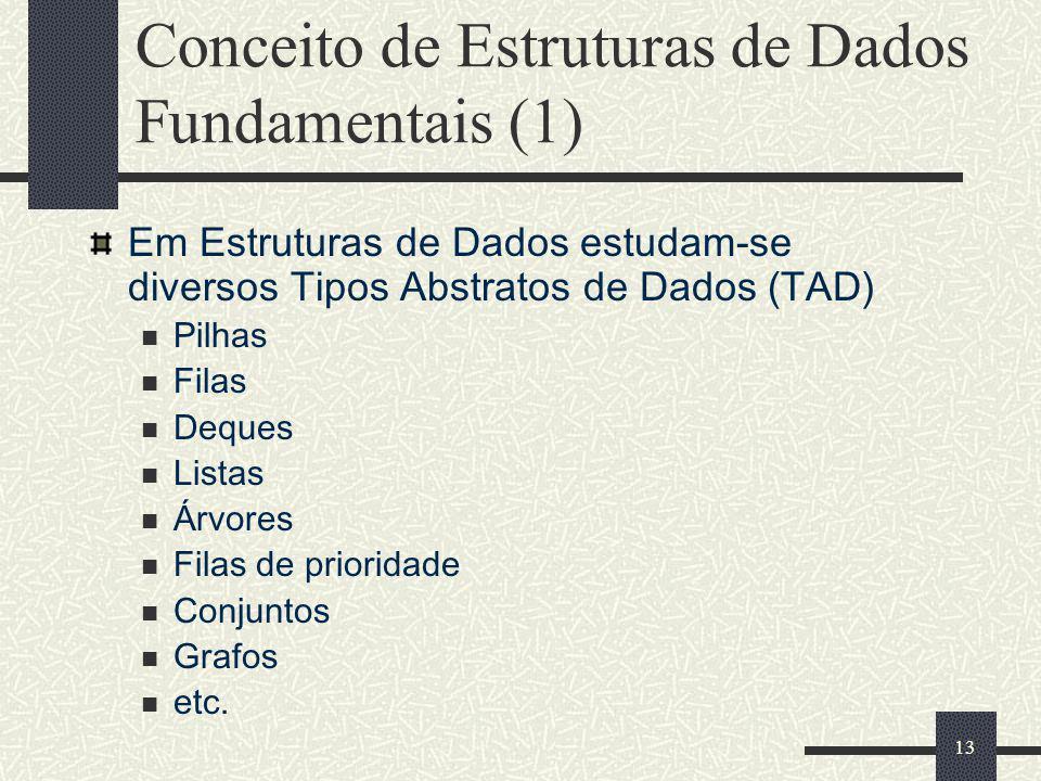 13 Conceito de Estruturas de Dados Fundamentais (1) Em Estruturas de Dados estudam-se diversos Tipos Abstratos de Dados (TAD) Pilhas Filas Deques List