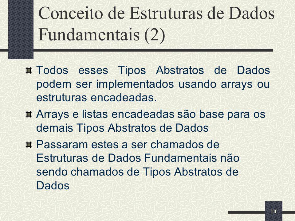 14 Conceito de Estruturas de Dados Fundamentais (2) Todos esses Tipos Abstratos de Dados podem ser implementados usando arrays ou estruturas encadeada