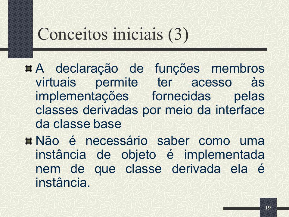 19 Conceitos iniciais (3) A declaração de funções membros virtuais permite ter acesso às implementações fornecidas pelas classes derivadas por meio da
