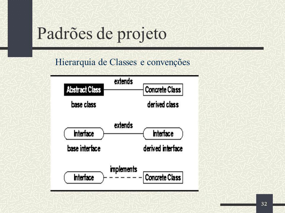 32 Padrões de projeto Hierarquia de Classes e convenções