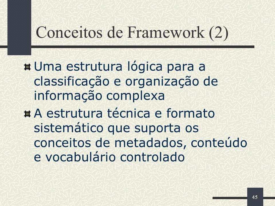 45 Conceitos de Framework (2) Uma estrutura lógica para a classificação e organização de informação complexa A estrutura técnica e formato sistemático