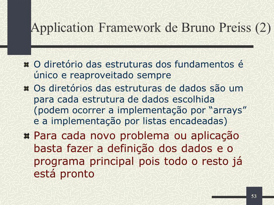 53 Application Framework de Bruno Preiss (2) O diretório das estruturas dos fundamentos é único e reaproveitado sempre Os diretórios das estruturas de