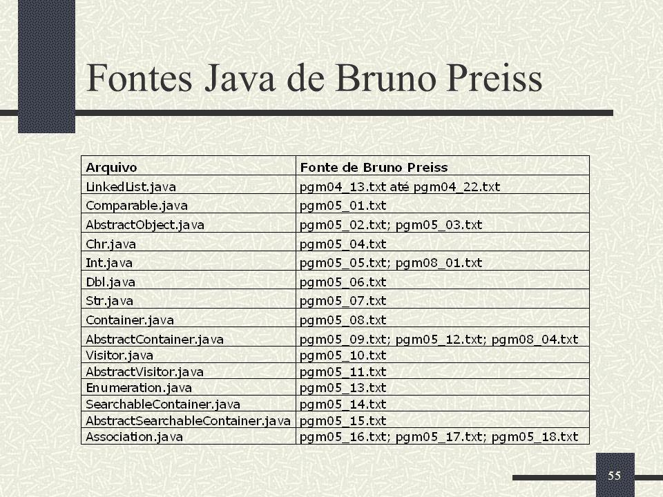 55 Fontes Java de Bruno Preiss