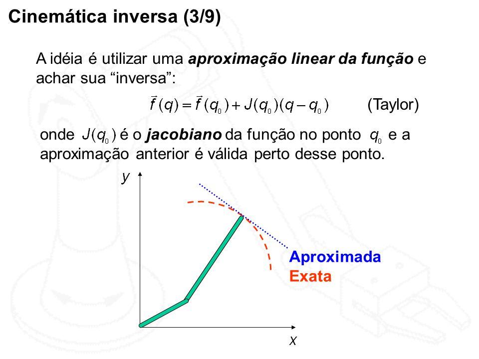 Cinemática inversa (3/9) A idéia é utilizar uma aproximação linear da função e achar sua inversa: (Taylor) onde é o jacobiano da função no ponto e a a