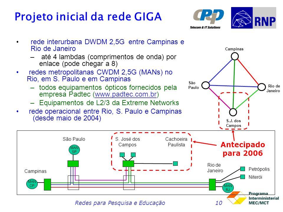 Redes para Pesquisa e Educação10 Projeto inicial da rede GIGA rede interurbana DWDM 2,5G entre Campinas e Rio de Janeiro – até 4 lambdas (comprimentos de onda) por enlace (pode chegar a 8) redes metropolitanas CWDM 2,5G (MANs) no Rio, em S.