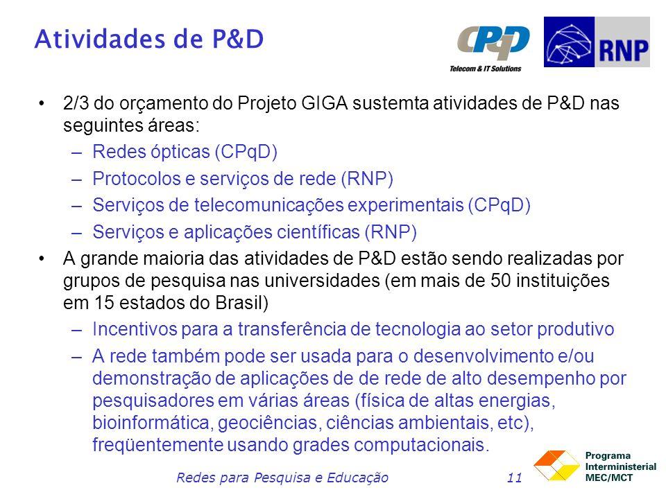 Redes para Pesquisa e Educação11 Atividades de P&D 2/3 do orçamento do Projeto GIGA sustemta atividades de P&D nas seguintes áreas: –Redes ópticas (CPqD) –Protocolos e serviços de rede (RNP) –Serviços de telecomunicações experimentais (CPqD) –Serviços e aplicações científicas (RNP) A grande maioria das atividades de P&D estão sendo realizadas por grupos de pesquisa nas universidades (em mais de 50 instituições em 15 estados do Brasil) –Incentivos para a transferência de tecnologia ao setor produtivo –A rede também pode ser usada para o desenvolvimento e/ou demonstração de aplicações de de rede de alto desempenho por pesquisadores em várias áreas (física de altas energias, bioinformática, geociências, ciências ambientais, etc), freqüentemente usando grades computacionais.