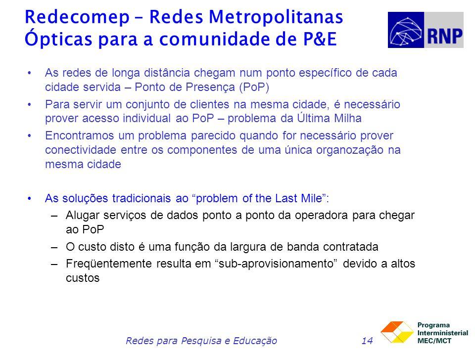 Redes para Pesquisa e Educação14 Redecomep – Redes Metropolitanas Ópticas para a comunidade de P&E As redes de longa distância chegam num ponto especí