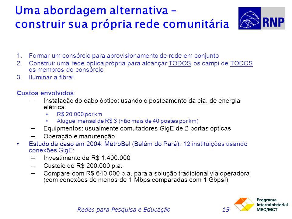 Redes para Pesquisa e Educação15 Uma abordagem alternativa – construir sua própria rede comunitária 1.Formar um consórcio para aprovisionamento de red
