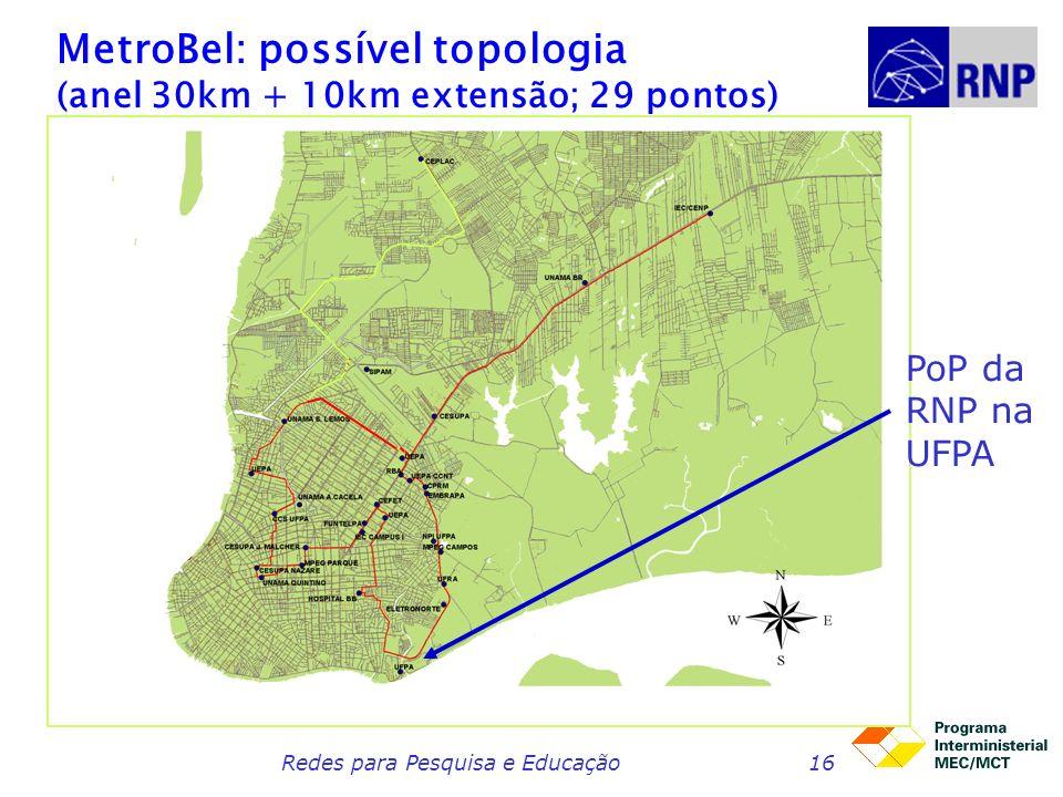 Redes para Pesquisa e Educação16 MetroBel: possível topologia (anel 30km + 10km extensão; 29 pontos) PoP da RNP na UFPA