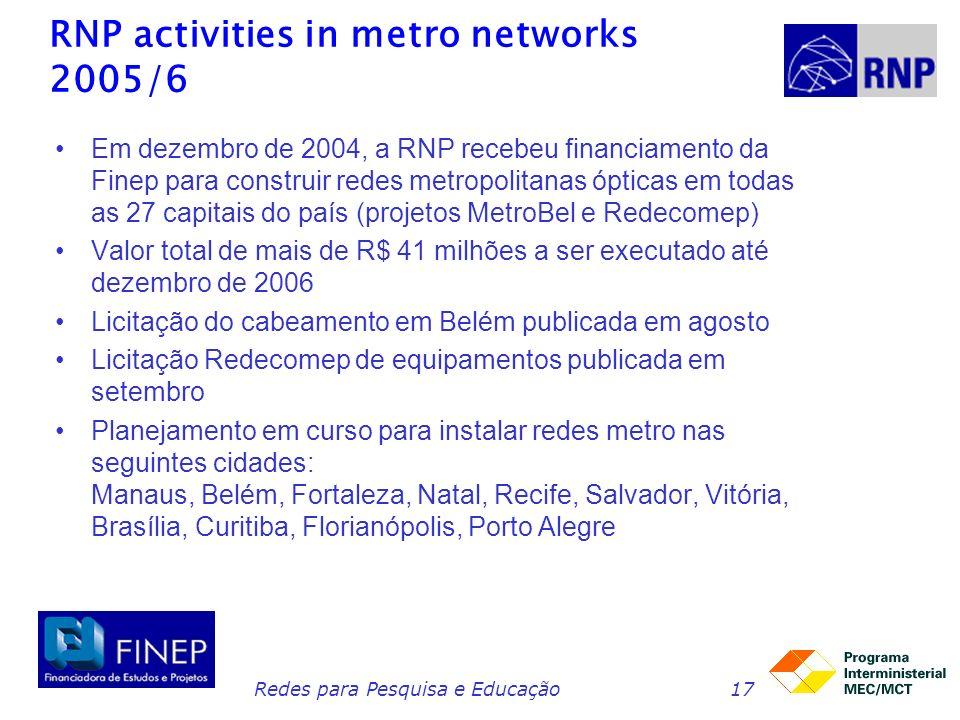 Redes para Pesquisa e Educação17 RNP activities in metro networks 2005/6 Em dezembro de 2004, a RNP recebeu financiamento da Finep para construir redes metropolitanas ópticas em todas as 27 capitais do país (projetos MetroBel e Redecomep) Valor total de mais de R$ 41 milhões a ser executado até dezembro de 2006 Licitação do cabeamento em Belém publicada em agosto Licitação Redecomep de equipamentos publicada em setembro Planejamento em curso para instalar redes metro nas seguintes cidades: Manaus, Belém, Fortaleza, Natal, Recife, Salvador, Vitória, Brasília, Curitiba, Florianópolis, Porto Alegre