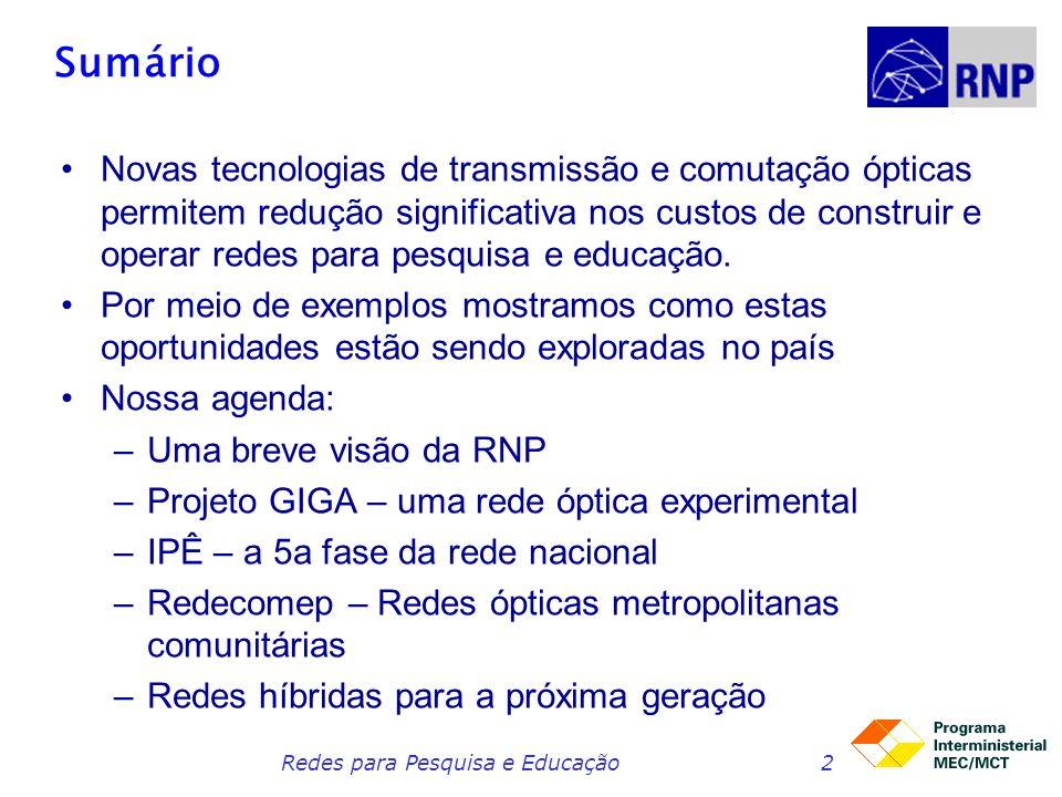 Redes para Pesquisa e Educação2 Sumário Novas tecnologias de transmissão e comutação ópticas permitem redução significativa nos custos de construir e