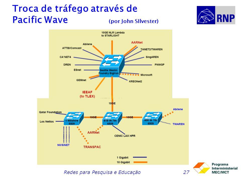 Redes para Pesquisa e Educação27 Troca de tráfego através de Pacific Wave (por John SIlvester)