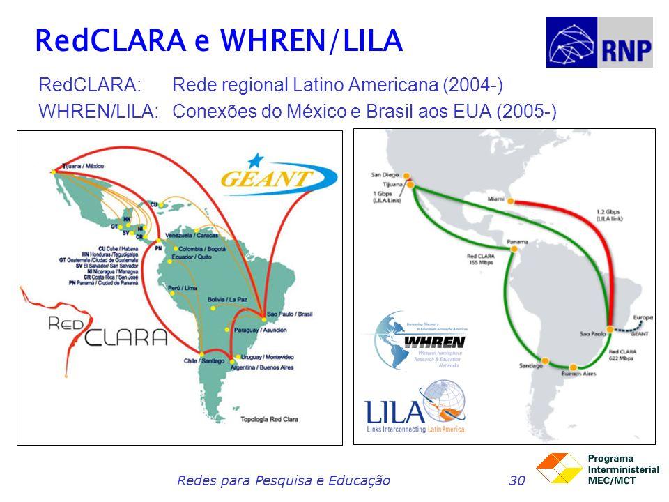 Redes para Pesquisa e Educação30 RedCLARA e WHREN/LILA RedCLARA: Rede regional Latino Americana (2004-) WHREN/LILA: Conexões do México e Brasil aos EUA (2005-)