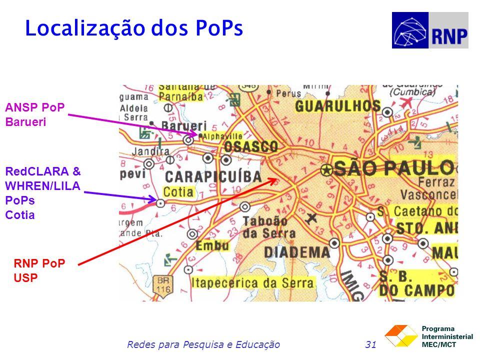 Redes para Pesquisa e Educação31 Localização dos PoPs ANSP PoP Barueri RedCLARA & WHREN/LILA PoPs Cotia RNP PoP USP