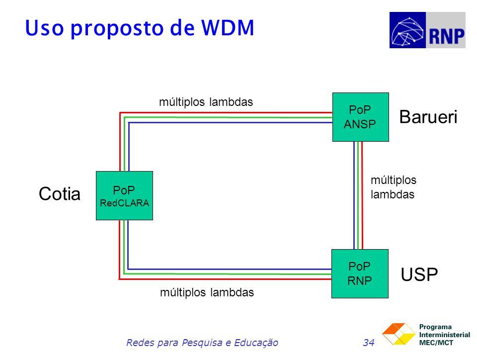 Redes para Pesquisa e Educação34 Uso proposto de WDM PoP RedCLARA PoP ANSP PoP RNP Cotia Barueri USP múltiplos lambdas