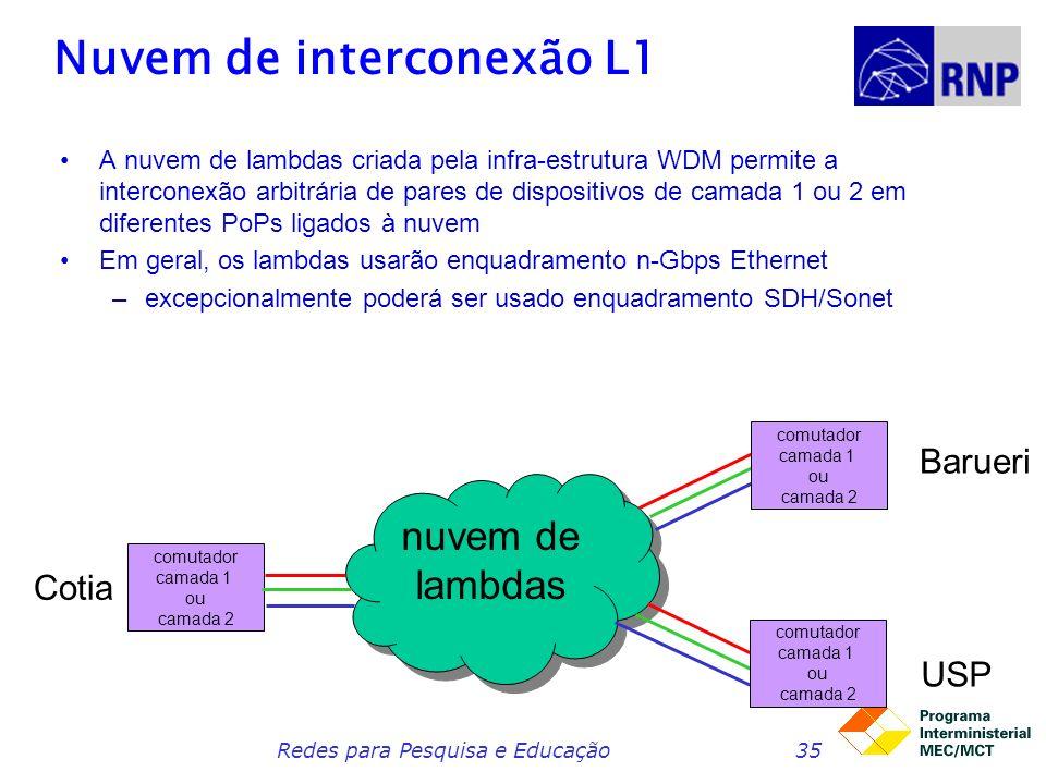 Redes para Pesquisa e Educação35 Nuvem de interconexão L1 A nuvem de lambdas criada pela infra-estrutura WDM permite a interconexão arbitrária de pares de dispositivos de camada 1 ou 2 em diferentes PoPs ligados à nuvem Em geral, os lambdas usarão enquadramento n-Gbps Ethernet –excepcionalmente poderá ser usado enquadramento SDH/Sonet nuvem de lambdas comutador camada 1 ou camada 2 Cotia Barueri USP comutador camada 1 ou camada 2