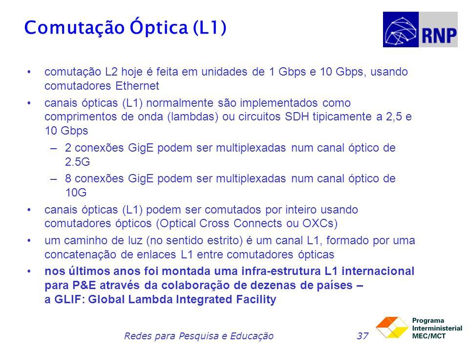 Redes para Pesquisa e Educação37 Comutação Óptica (L1) comutação L2 hoje é feita em unidades de 1 Gbps e 10 Gbps, usando comutadores Ethernet canais ópticas (L1) normalmente são implementados como comprimentos de onda (lambdas) ou circuitos SDH tipicamente a 2,5 e 10 Gbps –2 conexões GigE podem ser multiplexadas num canal óptico de 2.5G –8 conexões GigE podem ser multiplexadas num canal óptico de 10G canais ópticas (L1) podem ser comutados por inteiro usando comutadores ópticos (Optical Cross Connects ou OXCs) um caminho de luz (no sentido estrito) é um canal L1, formado por uma concatenação de enlaces L1 entre comutadores ópticas nos últimos anos foi montada uma infra-estrutura L1 internacional para P&E através da colaboração de dezenas de países – a GLIF: Global Lambda Integrated Facility