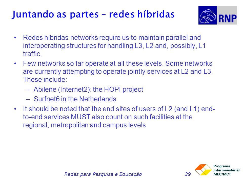 Redes para Pesquisa e Educação39 Juntando as partes – redes híbridas Redes híbridas networks require us to maintain parallel and interoperating struct
