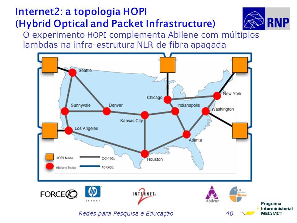 Redes para Pesquisa e Educação40 Internet2: a topologia HOPI (Hybrid Optical and Packet Infrastructure) O experimento HOPI complementa Abilene com múltiplos lambdas na infra-estrutura NLR de fibra apagada