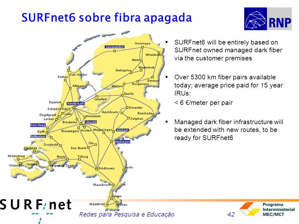 Redes para Pesquisa e Educação42 SURFnet6 sobre fibra apagada SURFnet6 will be entirely based on SURFnet owned managed dark fiber via the customer pre