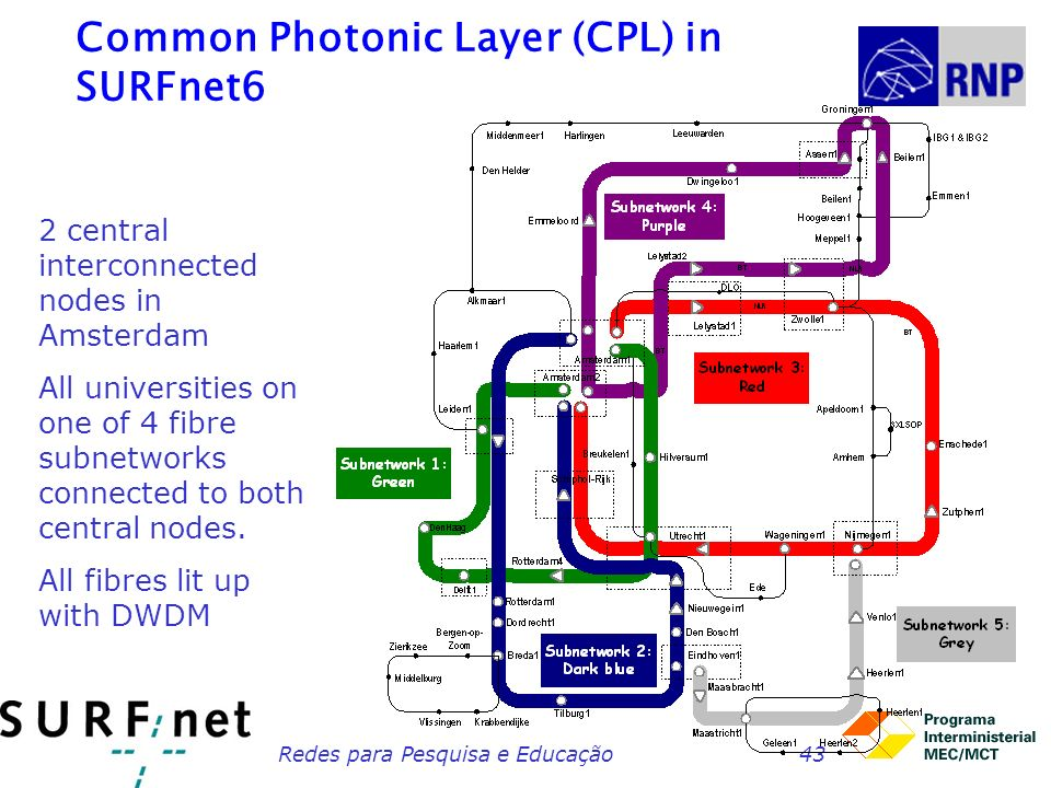 Redes para Pesquisa e Educação43 Common Photonic Layer (CPL) in SURFnet6 2 central interconnected nodes in Amsterdam All universities on one of 4 fibre subnetworks connected to both central nodes.