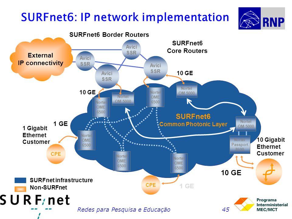 Redes para Pesquisa e Educação45 SURFnet6: IP network implementation Avici SSR External IP connectivity SURFnet6 Core Routers SURFnet6 Border Routers