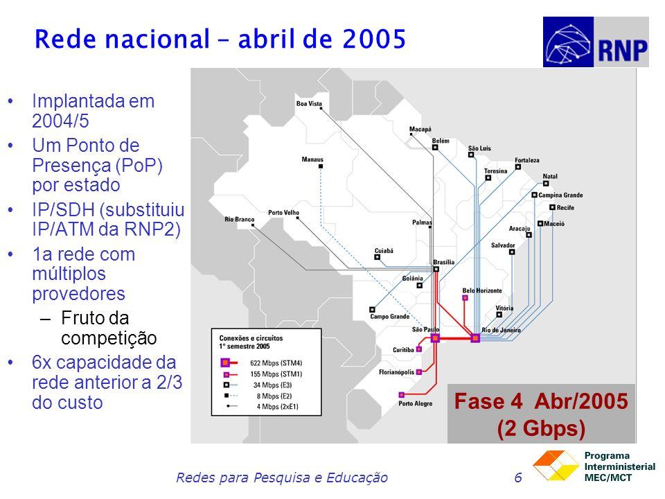Redes para Pesquisa e Educação6 Rede nacional – abril de 2005 Implantada em 2004/5 Um Ponto de Presença (PoP) por estado IP/SDH (substituiu IP/ATM da RNP2) 1a rede com múltiplos provedores –Fruto da competição 6x capacidade da rede anterior a 2/3 do custo Fase 4 Abr/2005 (2 Gbps)