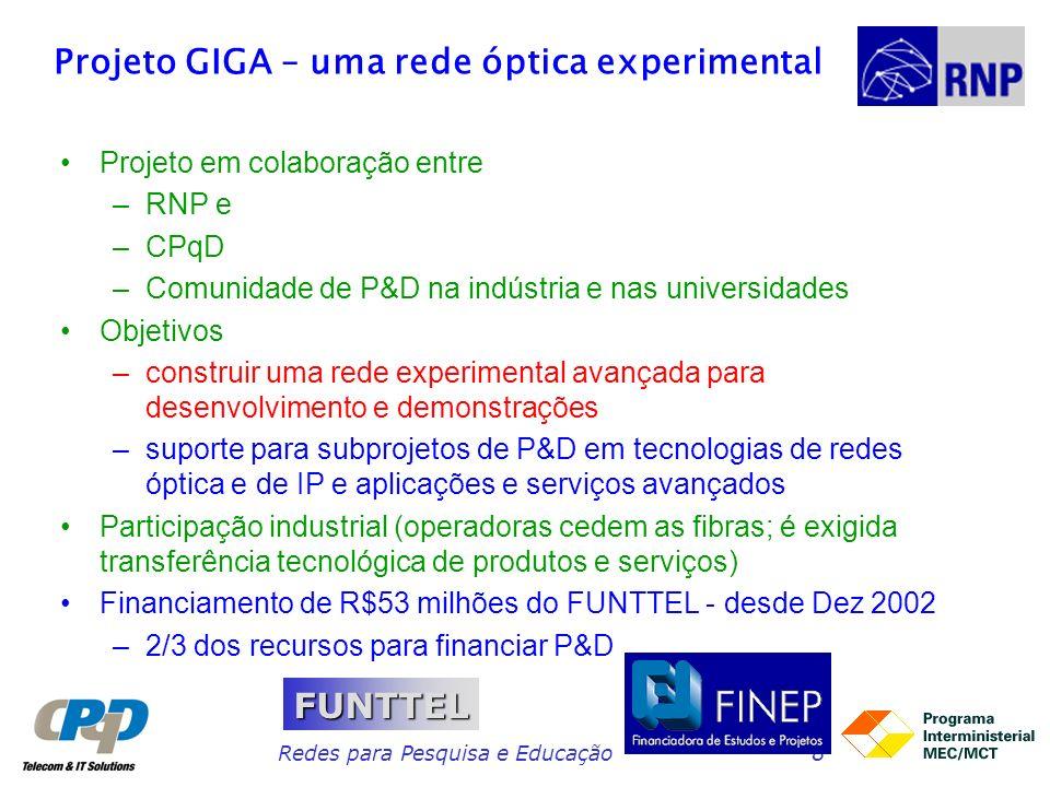 Redes para Pesquisa e Educação8 Projeto GIGA – uma rede óptica experimental Projeto em colaboração entre –RNP e –CPqD –Comunidade de P&D na indústria