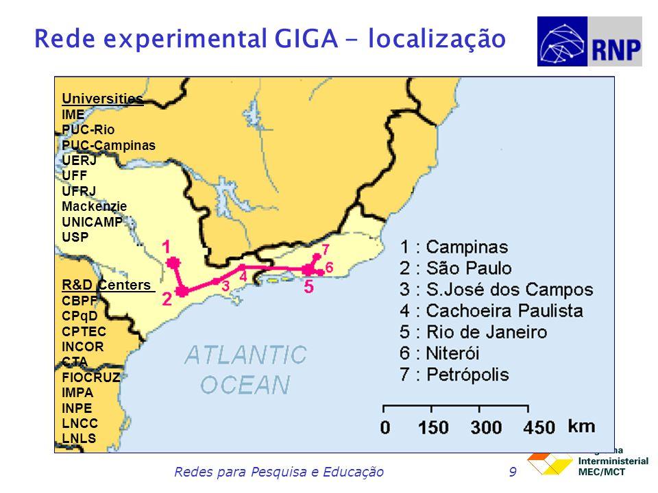 Redes para Pesquisa e Educação9 Rede experimental GIGA - localização Universities IME PUC-Rio PUC-Campinas UERJ UFF UFRJ Mackenzie UNICAMP USP R&D Cen