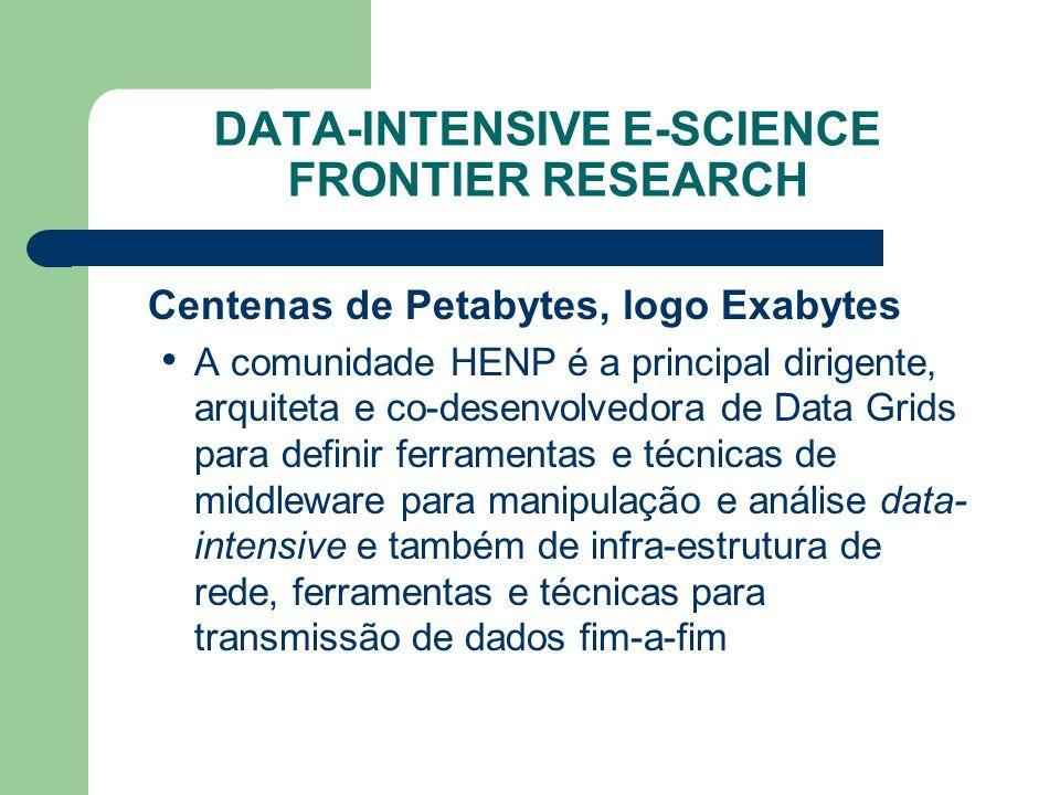 DATA-INTENSIVE E-SCIENCE FRONTIER RESEARCH Centenas de Petabytes, logo Exabytes A comunidade HENP é a principal dirigente, arquiteta e co-desenvolvedora de Data Grids para definir ferramentas e técnicas de middleware para manipulação e análise data- intensive e também de infra-estrutura de rede, ferramentas e técnicas para transmissão de dados fim-a-fim