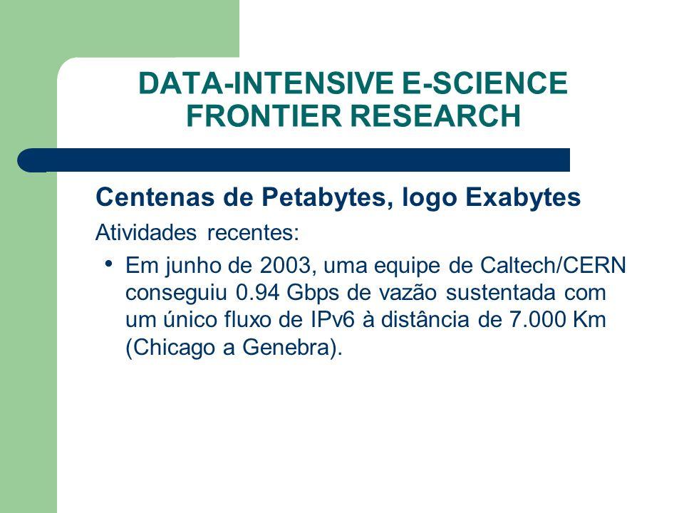 DATA-INTENSIVE E-SCIENCE FRONTIER RESEARCH Centenas de Petabytes, logo Exabytes Atividades recentes: Em junho de 2003, uma equipe de Caltech/CERN conseguiu 0.94 Gbps de vazão sustentada com um único fluxo de IPv6 à distância de 7.000 Km (Chicago a Genebra).