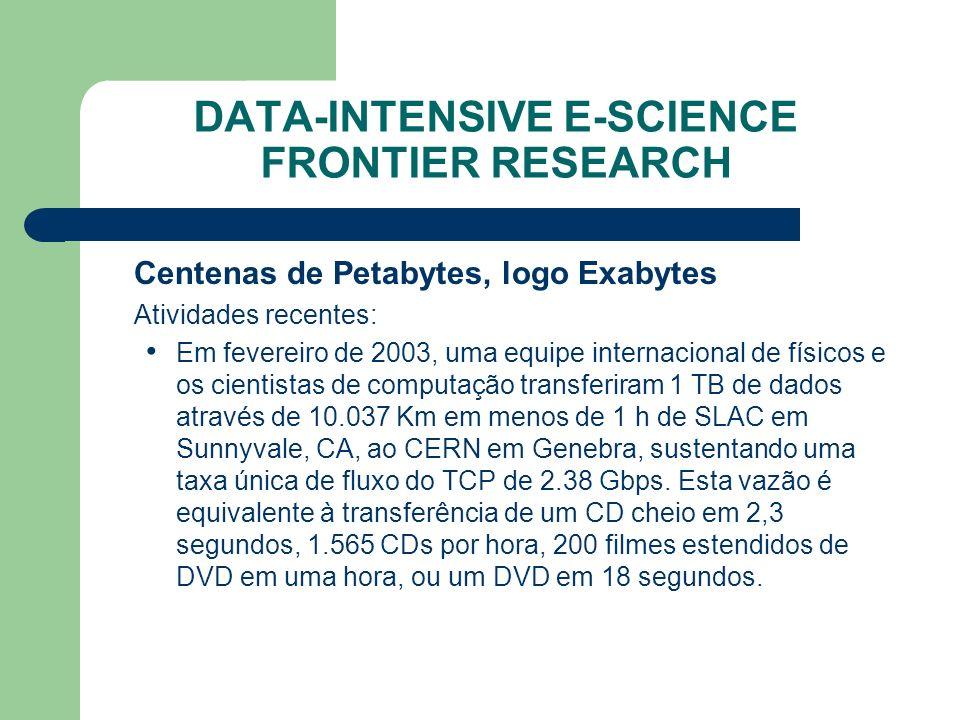 DATA-INTENSIVE E-SCIENCE FRONTIER RESEARCH Centenas de Petabytes, logo Exabytes Atividades recentes: Em fevereiro de 2003, uma equipe internacional de físicos e os cientistas de computação transferiram 1 TB de dados através de 10.037 Km em menos de 1 h de SLAC em Sunnyvale, CA, ao CERN em Genebra, sustentando uma taxa única de fluxo do TCP de 2.38 Gbps.