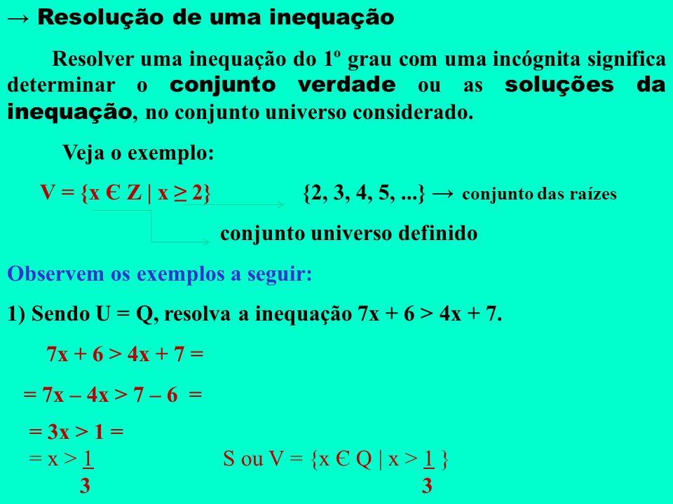 Considere a inequação: - 5x + 5 > 15 dividindo os membros por - 5, obtemos: - 5x + 5 > 15 x – 1 < - 3 inverte o sinal da desigualdade - 5 - 5 Observaç