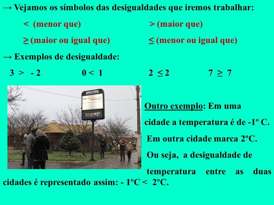 INEQUAÇÃO Para aprendermos inequação, deveremos conhecer os símbolos das desigualdades. Uma sentença matemática em que usa o símbolo (diferente de) r