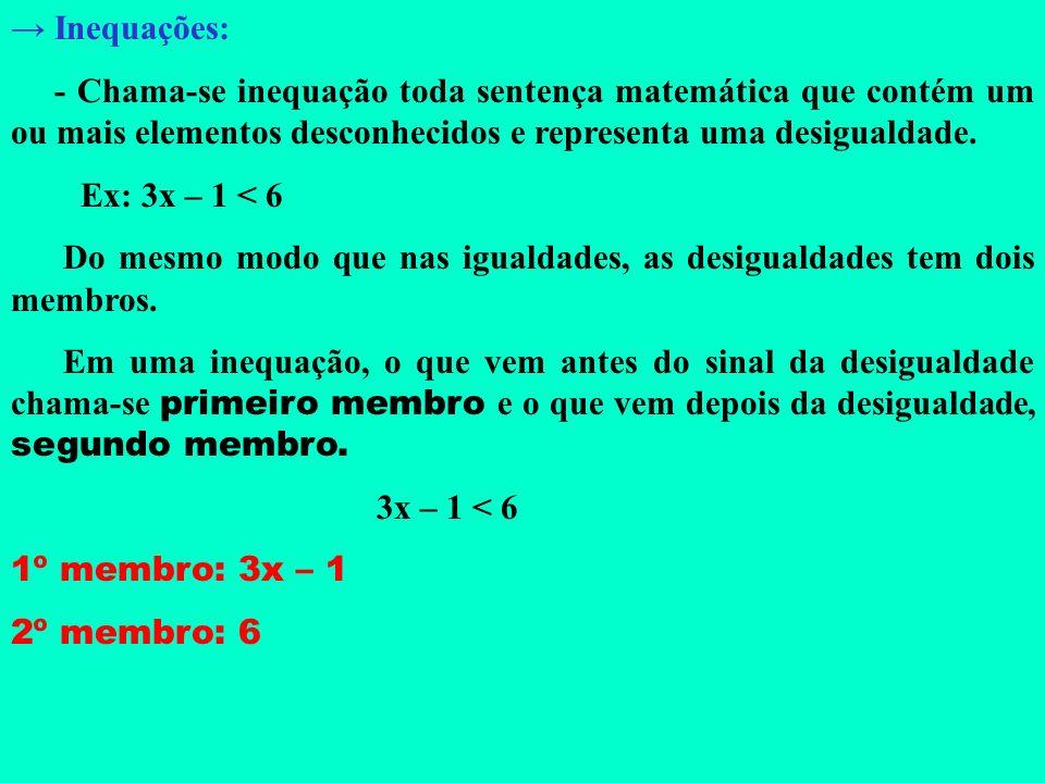 Vejamos os símbolos das desigualdades que iremos trabalhar: < (menor que) > (maior que) (maior ou igual que) (menor ou igual que) Exemplos de desigual