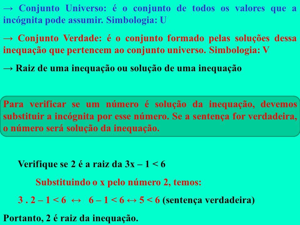 Inequações: - Chama-se inequação toda sentença matemática que contém um ou mais elementos desconhecidos e representa uma desigualdade. Ex: 3x – 1 < 6
