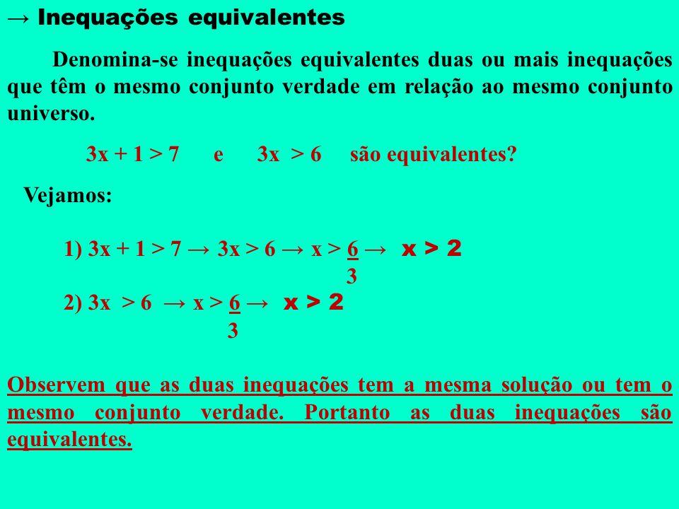 Inequação do 1º grau com uma incógnita Denomina-se inequação do 1º grau com uma incógnita toda inequação que assume umas das formas: ax > b ax < b ax