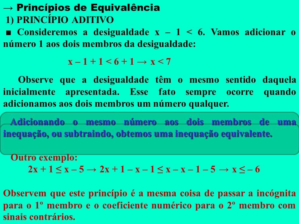 Inequações equivalentes Denomina-se inequações equivalentes duas ou mais inequações que têm o mesmo conjunto verdade em relação ao mesmo conjunto univ