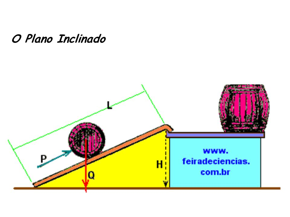 A Roldana (Talha exponencial).