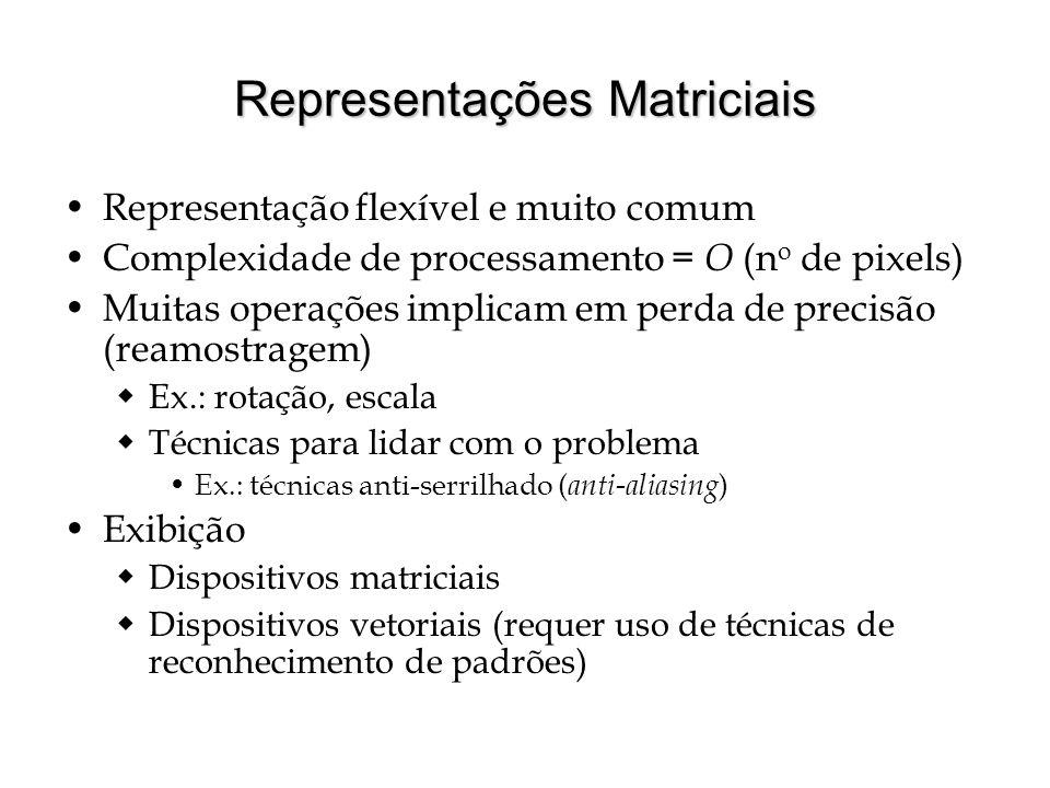 Representações Matriciais Representação flexível e muito comum Complexidade de processamento = O (n o de pixels) Muitas operações implicam em perda de