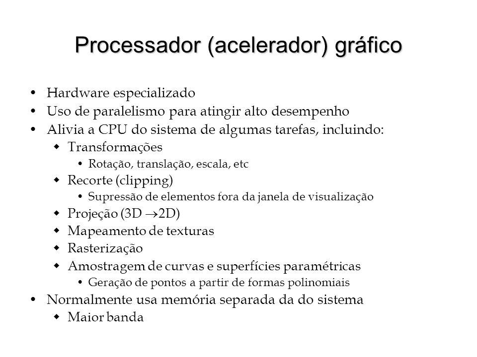 Processador (acelerador) gráfico Hardware especializado Uso de paralelismo para atingir alto desempenho Alivia a CPU do sistema de algumas tarefas, in