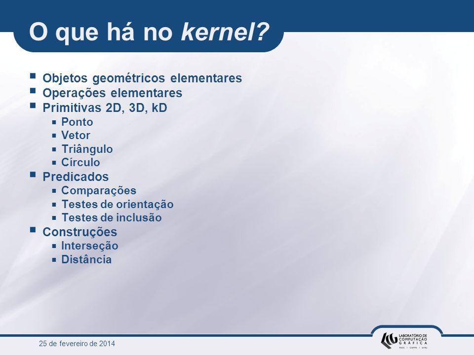 25 de fevereiro de 2014 O que há no kernel? Objetos geométricos elementares Operações elementares Primitivas 2D, 3D, kD Ponto Vetor Triângulo Círculo