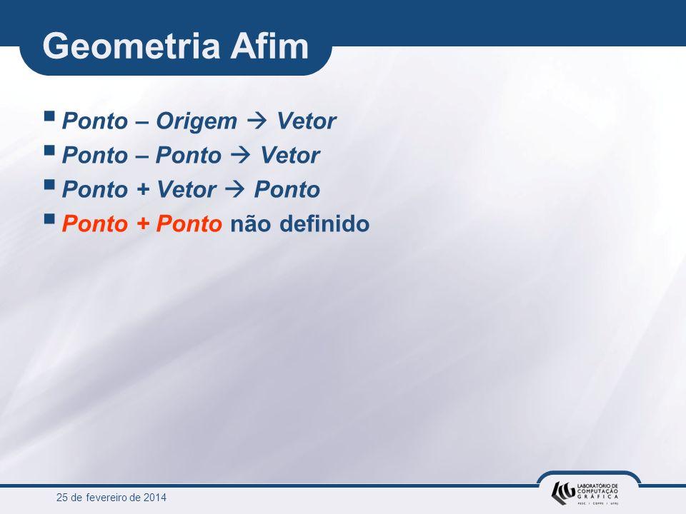 25 de fevereiro de 2014 Geometria Afim Ponto – Origem Vetor Ponto – Ponto Vetor Ponto + Vetor Ponto Ponto + Ponto não definido