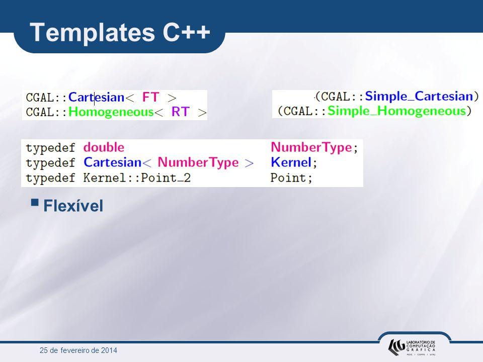 25 de fevereiro de 2014 Templates C++ Flexível