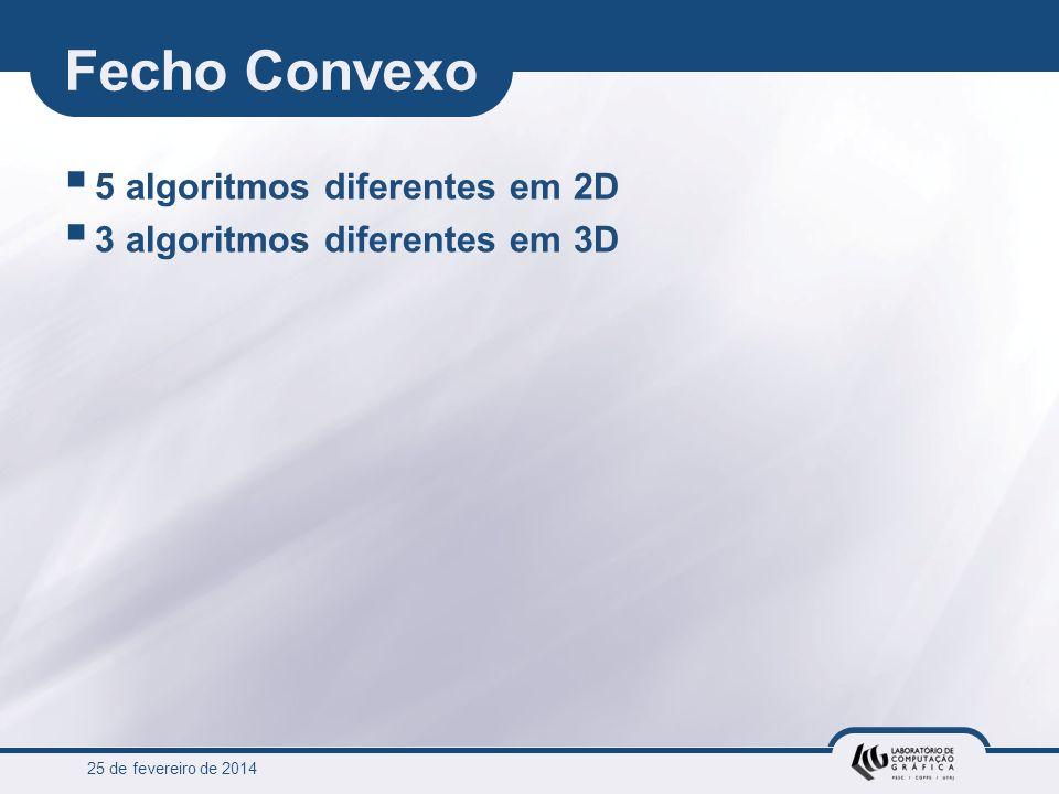 25 de fevereiro de 2014 Fecho Convexo 5 algoritmos diferentes em 2D 3 algoritmos diferentes em 3D