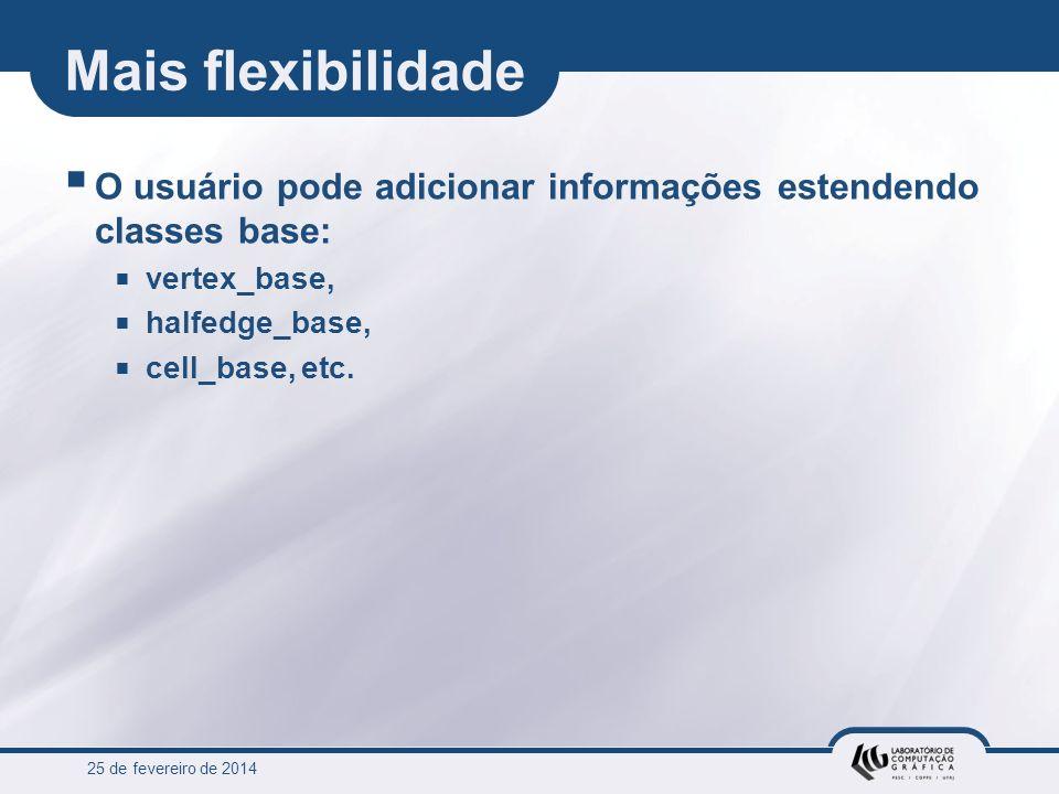 25 de fevereiro de 2014 Mais flexibilidade O usuário pode adicionar informações estendendo classes base: vertex_base, halfedge_base, cell_base, etc.