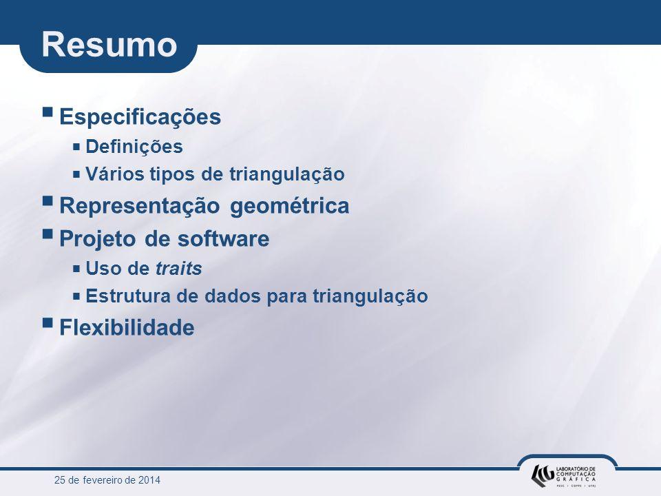 25 de fevereiro de 2014 Resumo Especificações Definições Vários tipos de triangulação Representação geométrica Projeto de software Uso de traits Estru