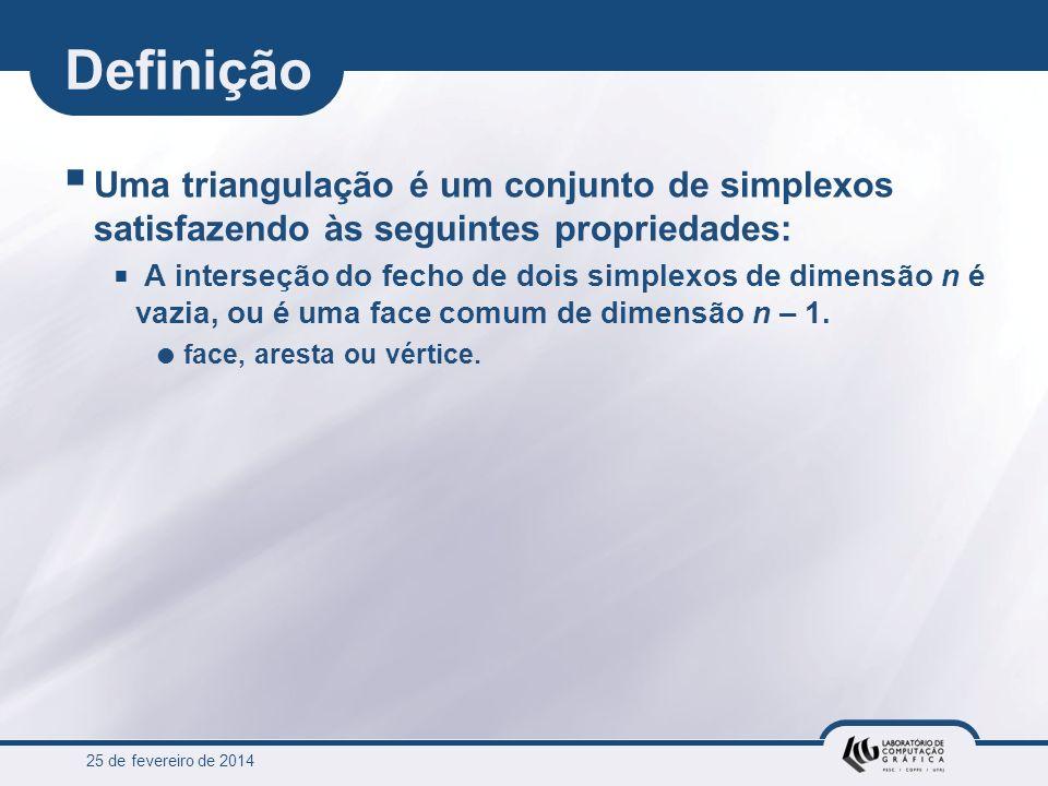 25 de fevereiro de 2014 Definição Uma triangulação é um conjunto de simplexos satisfazendo às seguintes propriedades: A interseção do fecho de dois si