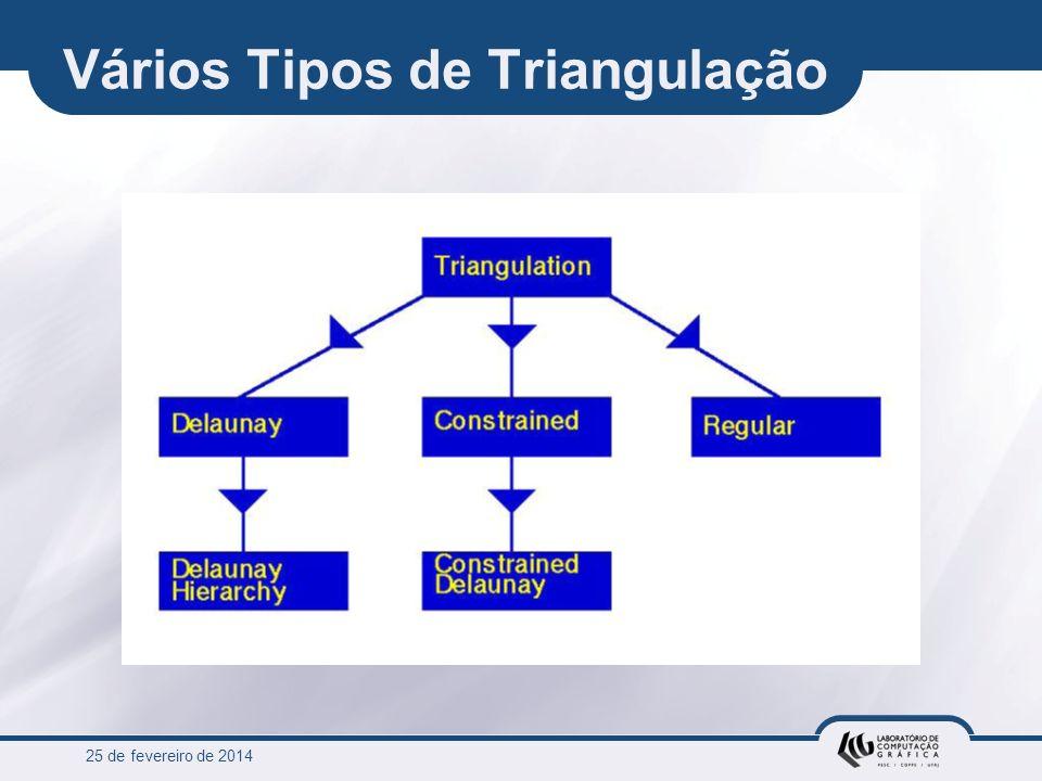 25 de fevereiro de 2014 Vários Tipos de Triangulação